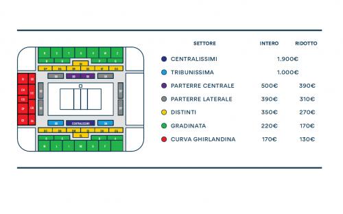 Modena Volley ha inizio la campagna abbonamenti
